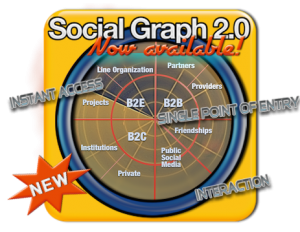 Discover and benefit from your Social Business Network with Social Graph 2.0!