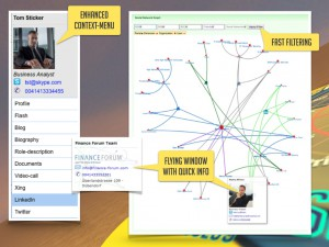 Benefit from P2P: Social Graph 2.0 Update unifies B2B/B2C/B2E and Public Social Networks!