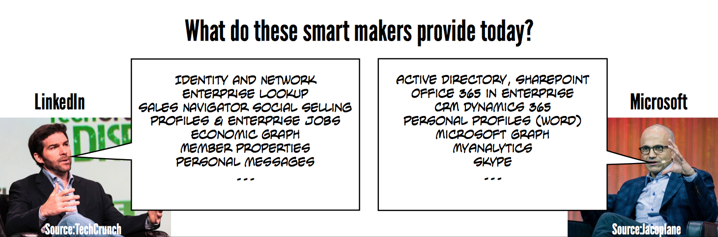 What do these smart makers provide today?