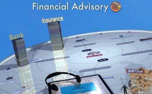 Agile Financial Services: Advisory anywhere with any means of communication