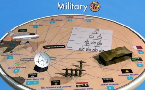 Agile Armed Forces: Arm of service composition in ad hoc Order of Battle