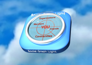 Think Big and Start Small by Social Graph Light!